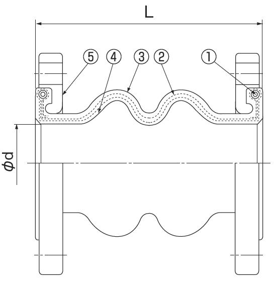 struktur flexible joint twinflex