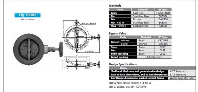 wafer check valve