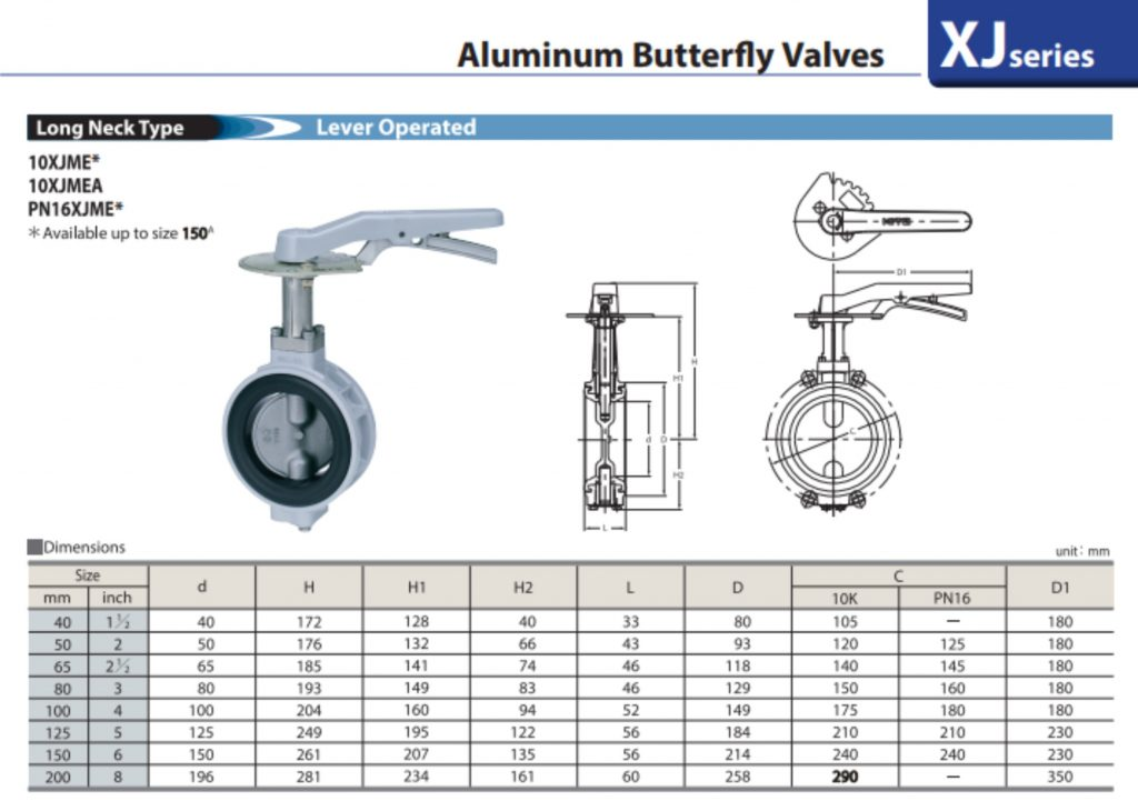 butterfly valve kitz lever operated