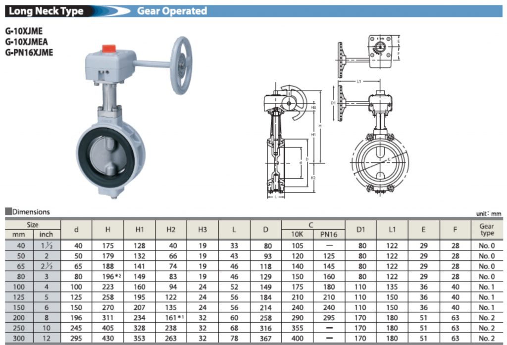 Butterfly valve kitz Gear operated