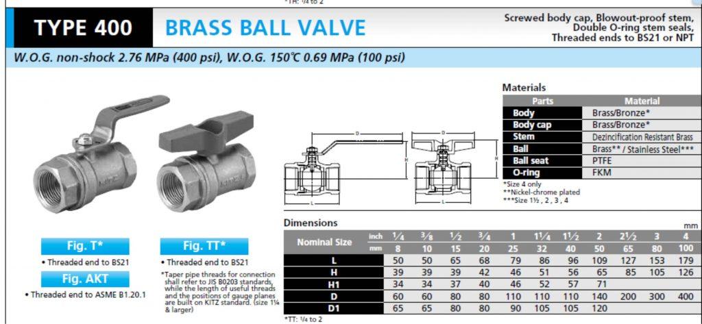 BALL VALVE DRAT KITZ MECHANICAL ELECTRICAL PLUMBING INSULATION SUPPLIER